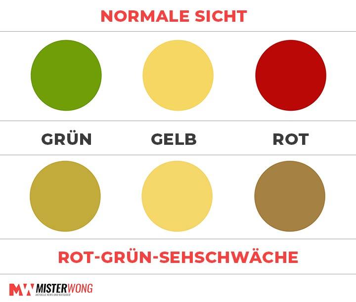 Rot-Grün-Sehschwäche
