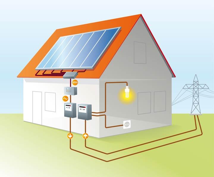 Prinzip Photovoltaikanlage